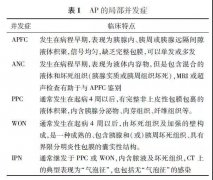 中国急性胰腺炎诊治指南(2019,沈阳)