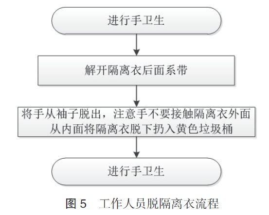 中国县级医院急诊科医院感染预防与控制专家共识