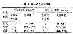 盐酸戊乙奎醚(长托宁)救治中毒的实施和疗效